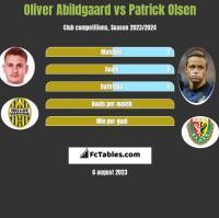 Oliver Abildgaard vs Patrick Olsen h2h player stats