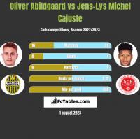 Oliver Abildgaard vs Jens-Lys Michel Cajuste h2h player stats
