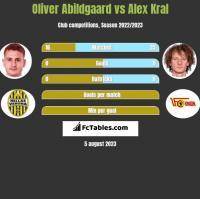 Oliver Abildgaard vs Alex Kral h2h player stats