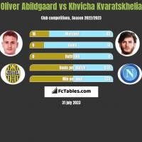 Oliver Abildgaard vs Khvicha Kvaratskhelia h2h player stats