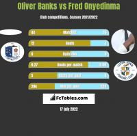 Oliver Banks vs Fred Onyedinma h2h player stats