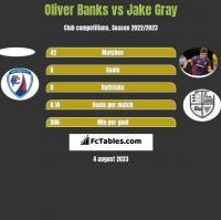 Oliver Banks vs Jake Gray h2h player stats