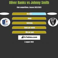 Oliver Banks vs Johnny Smith h2h player stats