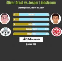 Oliver Drost vs Jesper Lindstroem h2h player stats