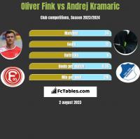 Oliver Fink vs Andrej Kramaric h2h player stats
