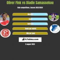 Oliver Fink vs Diadie Samassekou h2h player stats