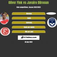Oliver Fink vs Javairo Dilrosun h2h player stats