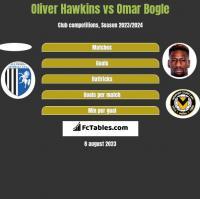 Oliver Hawkins vs Omar Bogle h2h player stats