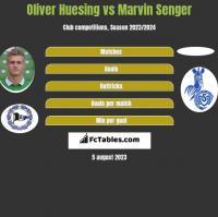 Oliver Huesing vs Marvin Senger h2h player stats