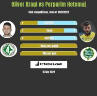 Oliver Kragl vs Perparim Hetemaj h2h player stats