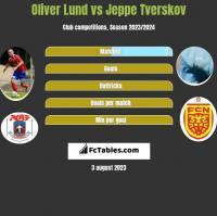 Oliver Lund vs Jeppe Tverskov h2h player stats