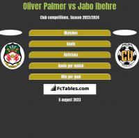 Oliver Palmer vs Jabo Ibehre h2h player stats