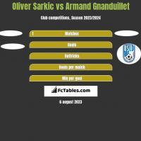 Oliver Sarkic vs Armand Gnanduillet h2h player stats