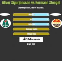 Oliver Sigurjonsson vs Hermann Stengel h2h player stats