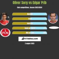 Oliver Sorg vs Edgar Prib h2h player stats