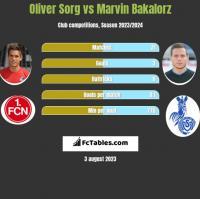 Oliver Sorg vs Marvin Bakalorz h2h player stats