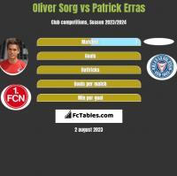 Oliver Sorg vs Patrick Erras h2h player stats