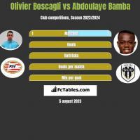 Olivier Boscagli vs Abdoulaye Bamba h2h player stats