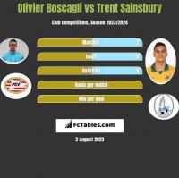 Olivier Boscagli vs Trent Sainsbury h2h player stats