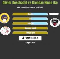 Olivier Deschacht vs Brendan Hines-Ike h2h player stats