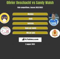 Olivier Deschacht vs Sandy Walsh h2h player stats
