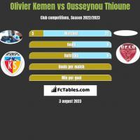 Olivier Kemen vs Ousseynou Thioune h2h player stats