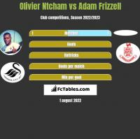 Olivier Ntcham vs Adam Frizzell h2h player stats