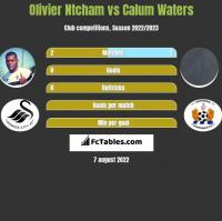 Olivier Ntcham vs Calum Waters h2h player stats