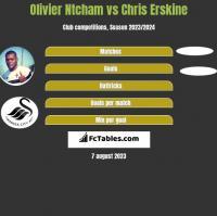 Olivier Ntcham vs Chris Erskine h2h player stats