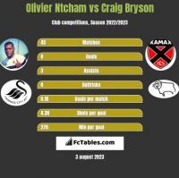 Olivier Ntcham vs Craig Bryson h2h player stats