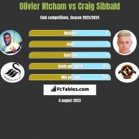 Olivier Ntcham vs Craig Sibbald h2h player stats