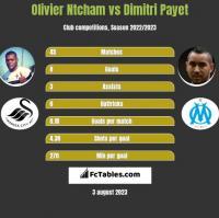 Olivier Ntcham vs Dimitri Payet h2h player stats