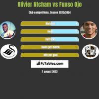 Olivier Ntcham vs Funso Ojo h2h player stats