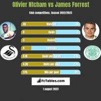 Olivier Ntcham vs James Forrest h2h player stats