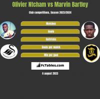 Olivier Ntcham vs Marvin Bartley h2h player stats