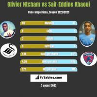 Olivier Ntcham vs Saif-Eddine Khaoui h2h player stats