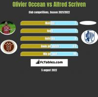 Olivier Occean vs Alfred Scriven h2h player stats