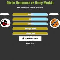 Olivier Rommens vs Derry Murkin h2h player stats