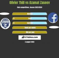 Olivier Thill vs Azamat Zaseev h2h player stats