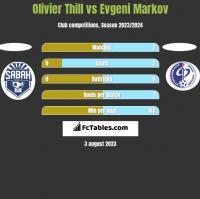 Olivier Thill vs Evgeni Markov h2h player stats