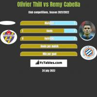 Olivier Thill vs Remy Cabella h2h player stats