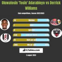 Oluwatosin 'Tosin' Adarabioyo vs Derrick Williams h2h player stats