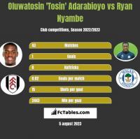 Oluwatosin 'Tosin' Adarabioyo vs Ryan Nyambe h2h player stats