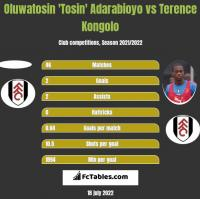 Oluwatosin 'Tosin' Adarabioyo vs Terence Kongolo h2h player stats