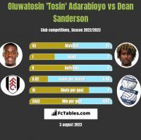 Oluwatosin 'Tosin' Adarabioyo vs Dean Sanderson h2h player stats