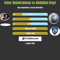 Omar Abdulrahman vs Abdullah Otayf h2h player stats