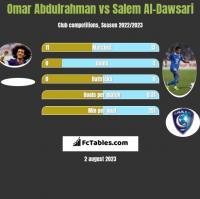 Omar Abdulrahman vs Salem Al-Dawsari h2h player stats