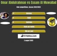 Omar Abdulrahman vs Essam Al Muwallad h2h player stats