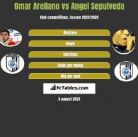 Omar Arellano vs Angel Sepulveda h2h player stats