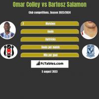 Omar Colley vs Bartosz Salamon h2h player stats